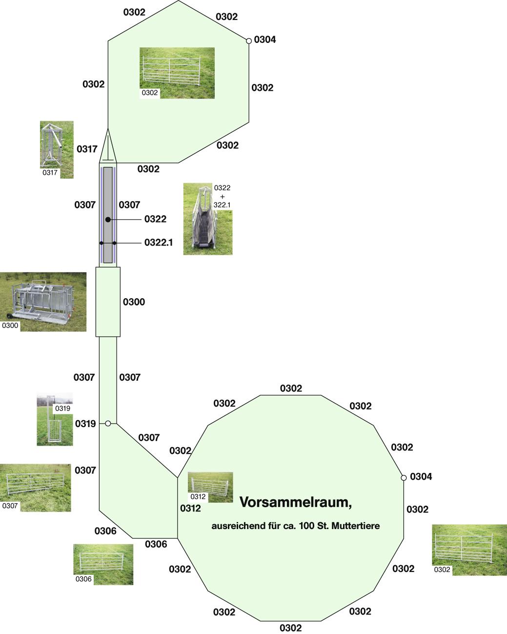 Sortier - Komplettanlage 1