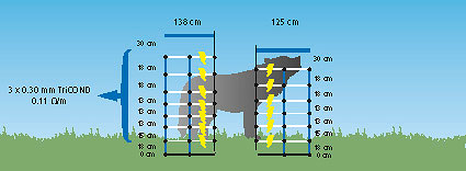 WolfNet Vario 108cm Doppelspitze  50m